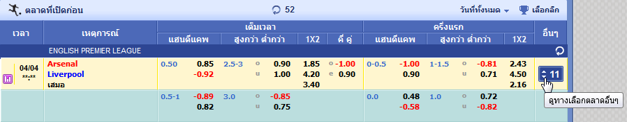 More Markets in Asian Sports Betting