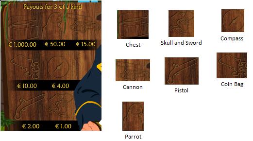 Pirate Instant Symbols