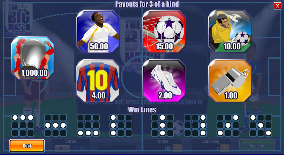 The Big Match Payouts