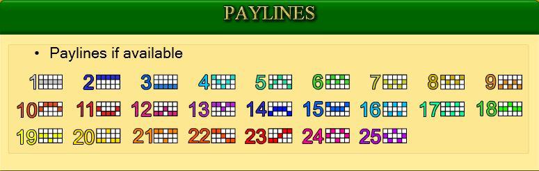 Irish Luck Paylines