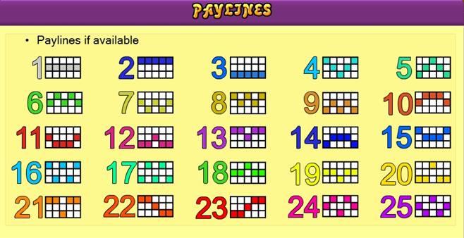 Beez Kneez Paylines
