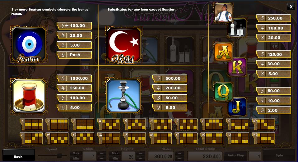 Turkish Nights Paytable