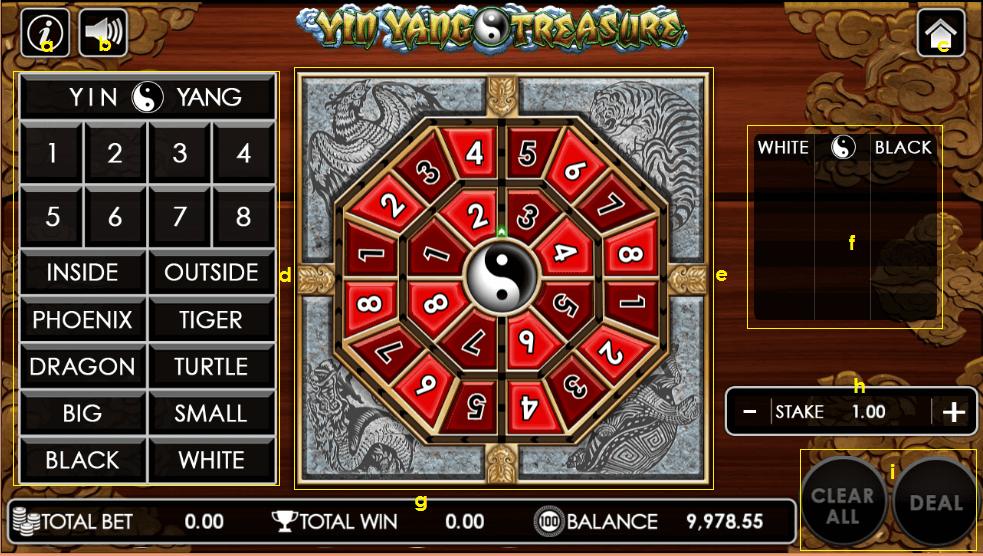 Yin Yang Treasure and its parts.png