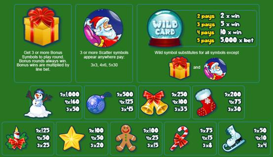 I Love Christmas Paytable.png