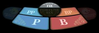 Dragon Bonus Royal Baccarat Bet Options