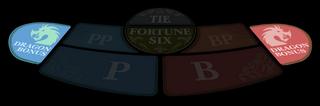 Dragon Bonus Royal Baccarat Bet Options - Dragon Bonus