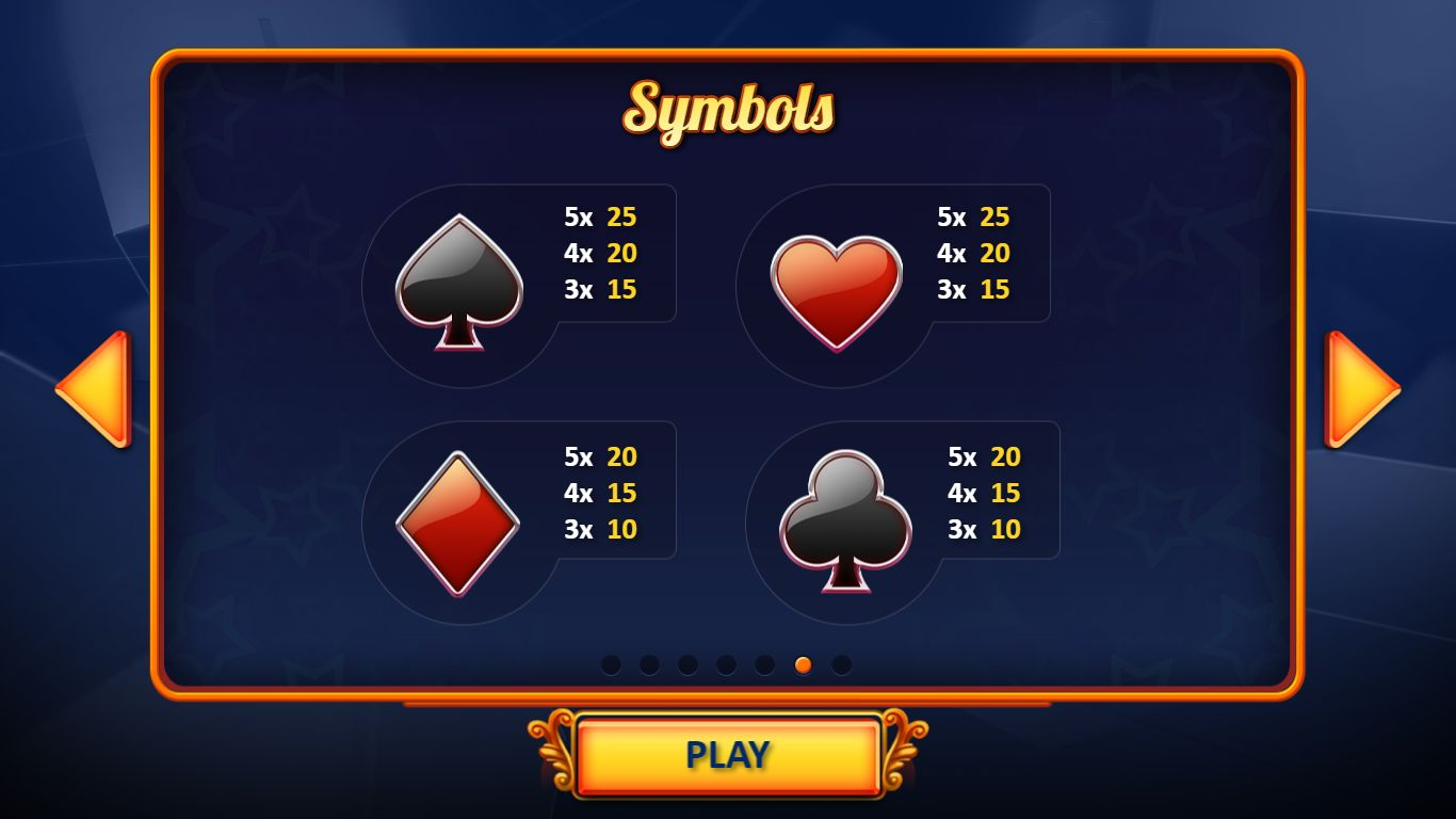 Game PayTable