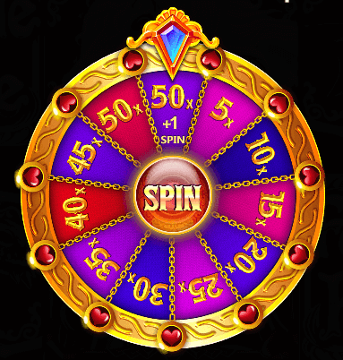 Fairytale Fortune wheel of fortune