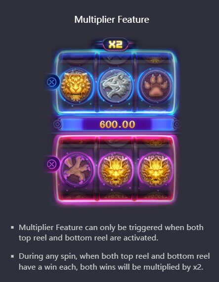 Dragon Tiger Luck Multiplier Feature