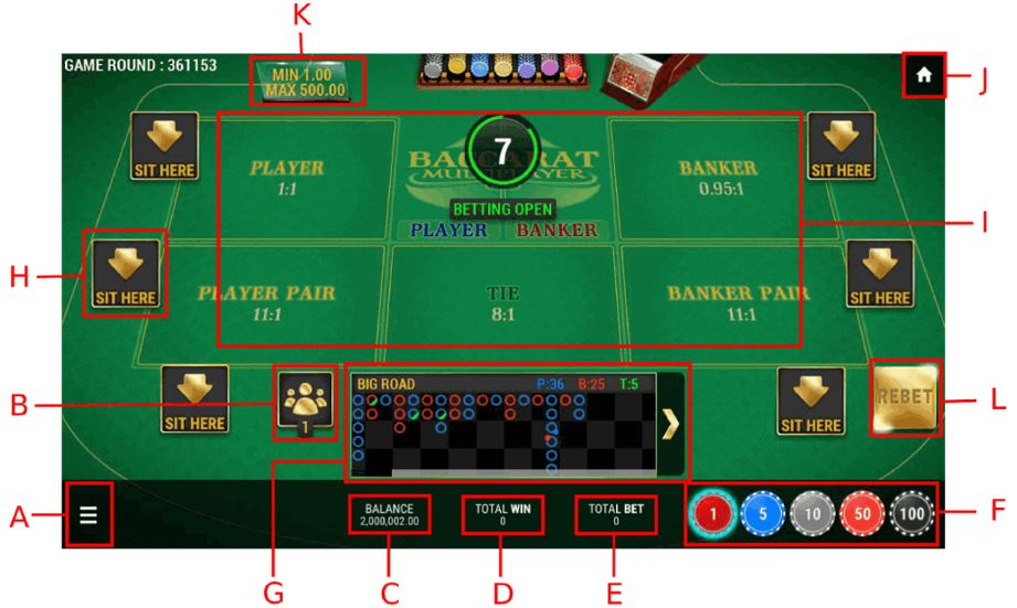SBOBET Casino Games - Baccarat Multiplayer User Interfance